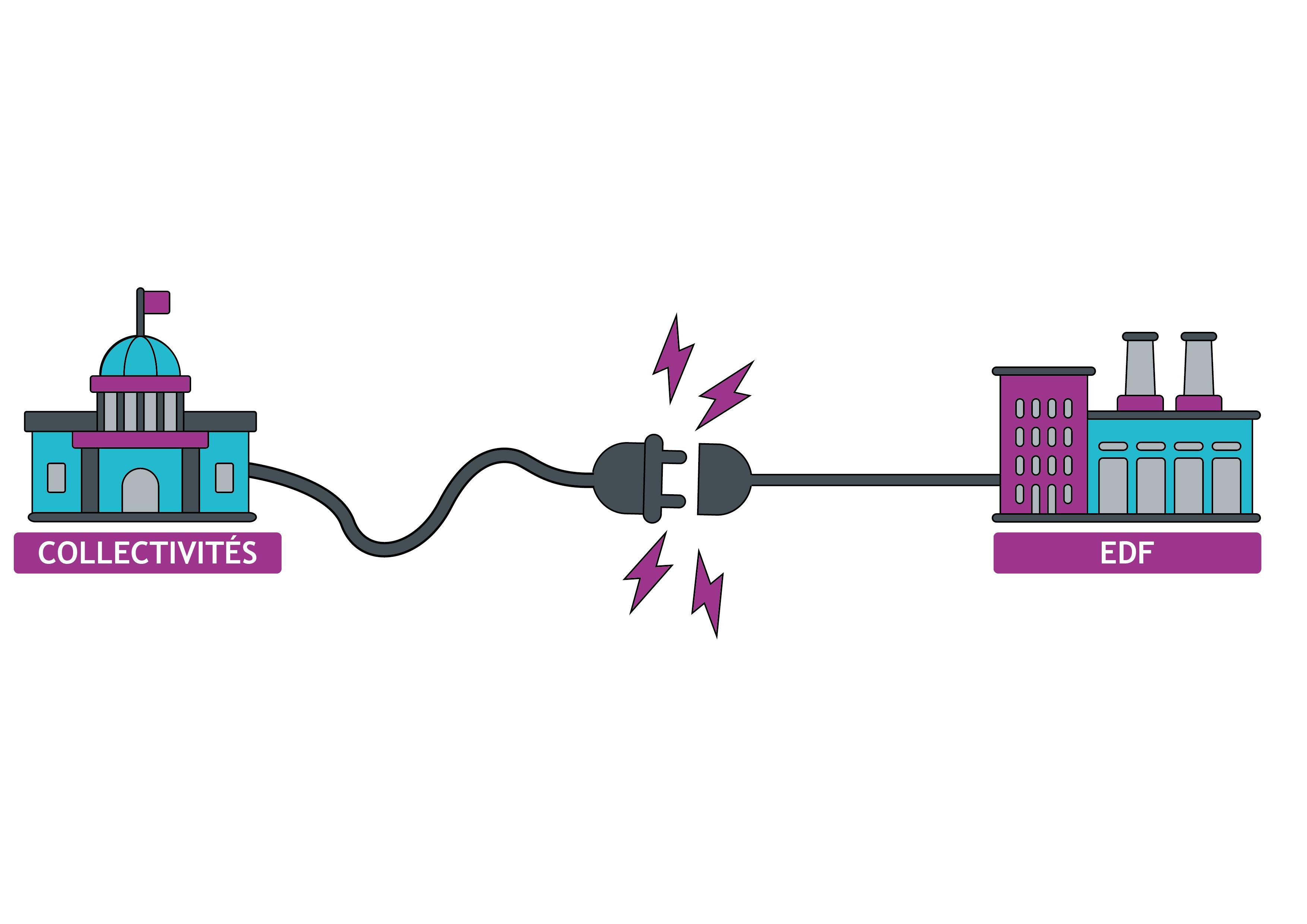 Comprendre la fin des tarifs réglementés de vente d'électricité en 5 minutes